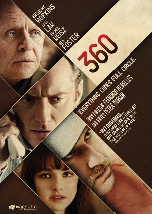 360-dvd